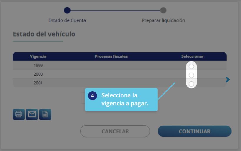 Cali - Impuesto sobre vehículos de motor del Valle del Cauca para el año 2021 1